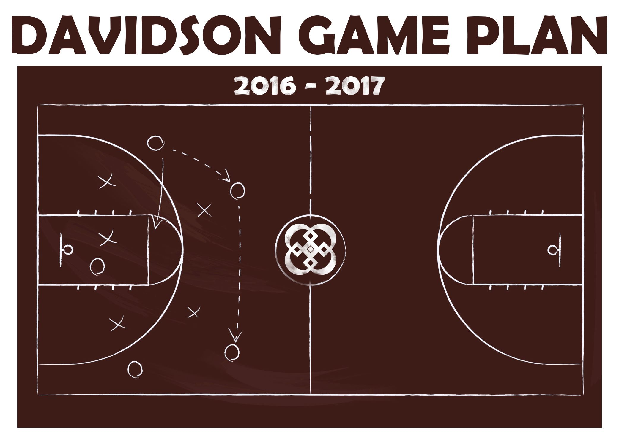 Davidson Game Plan image