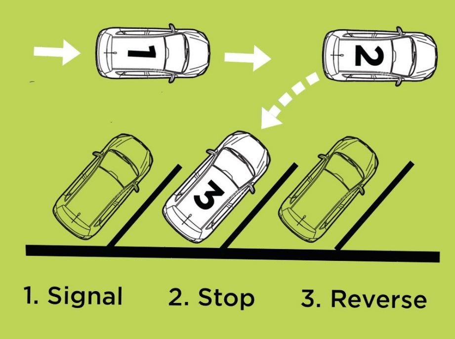Reverse-Angle Parking